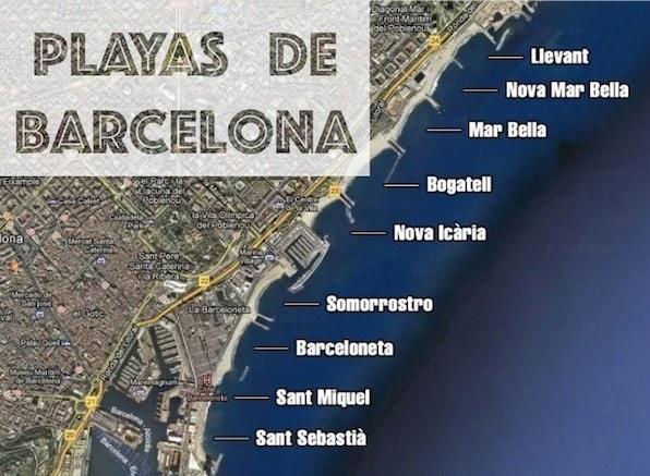 Playas para hacer paddle surf en Barcelona